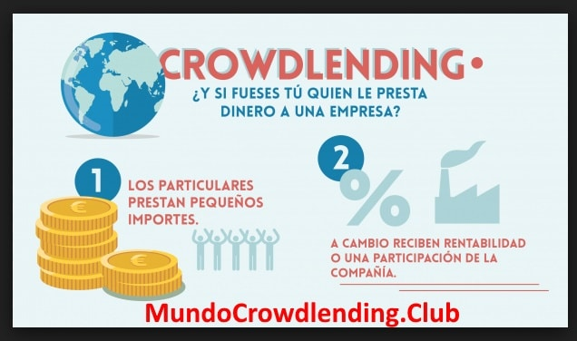funcionamiento del crowdlending