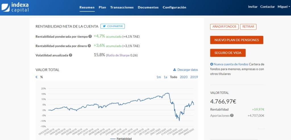 panel indexa capital